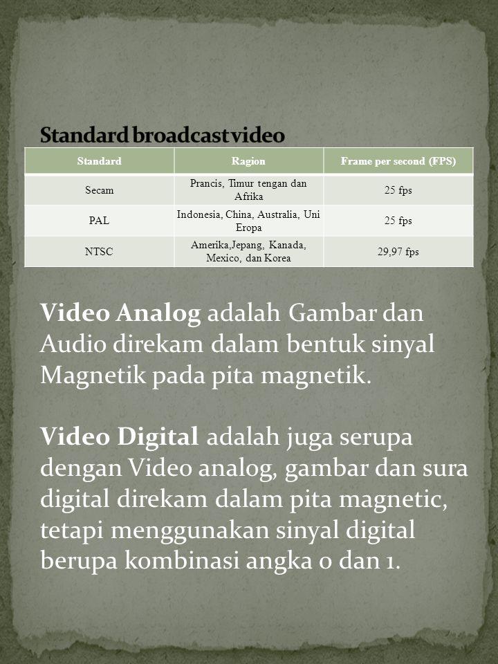 StandardRagionFrame per second (FPS) Secam Prancis, Timur tengan dan Afrika 25 fps PAL Indonesia, China, Australia, Uni Eropa 25 fps NTSC Amerika,Jepa