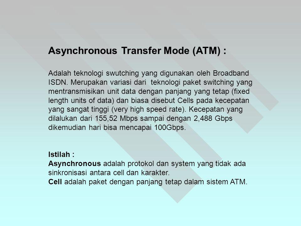 Asynchronous Transfer Mode (ATM) : Adalah teknologi swutching yang digunakan oleh Broadband ISDN.
