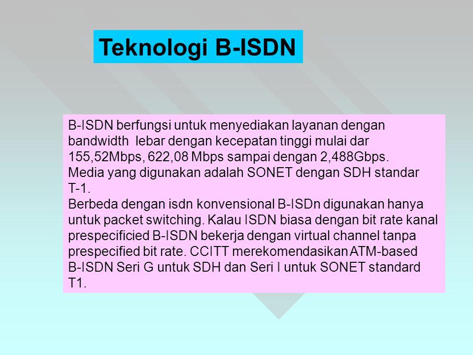 Teknologi B-ISDN B-ISDN berfungsi untuk menyediakan layanan dengan bandwidth lebar dengan kecepatan tinggi mulai dar 155,52Mbps, 622,08 Mbps sampai dengan 2,488Gbps.