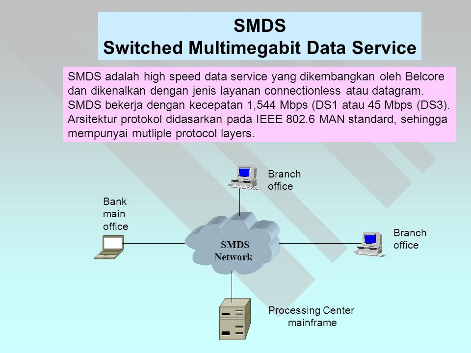 SMDS Switched Multimegabit Data Service SMDS adalah high speed data service yang dikembangkan oleh Belcore dan dikenalkan dengan jenis layanan connectionless atau datagram.