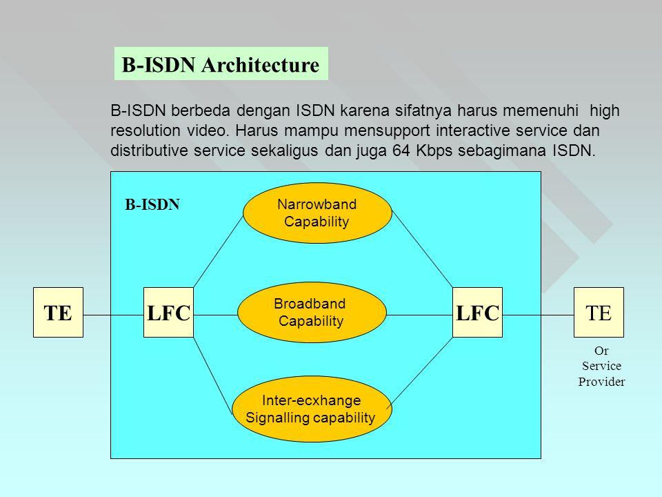 B-ISDN Architecture B-ISDN berbeda dengan ISDN karena sifatnya harus memenuhi high resolution video.