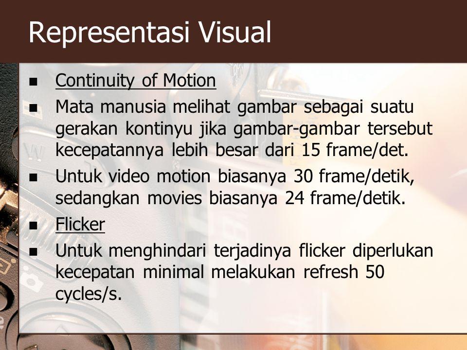 Representasi Visual  Continuity of Motion  Mata manusia melihat gambar sebagai suatu gerakan kontinyu jika gambar-gambar tersebut kecepatannya lebih besar dari 15 frame/det.
