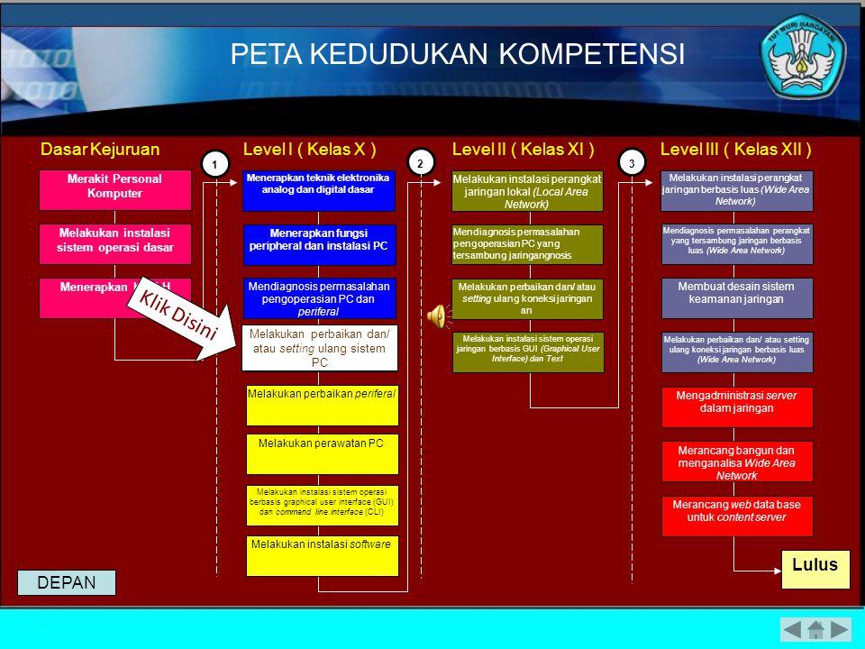 Daftar Pustaka Dikmenjur, 2004, Melakukan perbaikan dan/ atau setting ulang sistem PC, Modul TKJ Dikmenjur, Jakarta Dikmenjur, 2004, Melakukan perbaikan dan/ atau setting ulang sistem PC, Modul TKJ Dikmenjur, Jakarta Modul 4 Memeriksa Hasil Perbaikan Sistem PC DEPAN