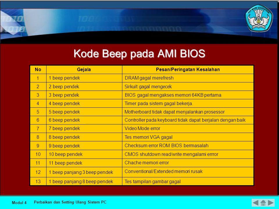 Kode Beep pada AMI BIOS Tes tampilan gambar gagal 1 beep panjang 8 beep pendek13 Conventional/Extended memori rusak 1 beep panjang 3 beep pendek12 Chache memori error 11 beep pendek11 CMOS shutdown read/write mengalami errror 10 beep pendek10 Checksum error ROM BIOS bermasalah 9 beep pendek9 Tes memori VGA gagal8 beep pendek 8 Video Mode error7 beep pendek 7 Controller pada keyboard tidak dapat berjalan dengan baik6 beep pendek 6 Motherboard tidak dapat menjalankan prosessor5 beep pendek 5 Timer pada sistem gagal bekerja.
