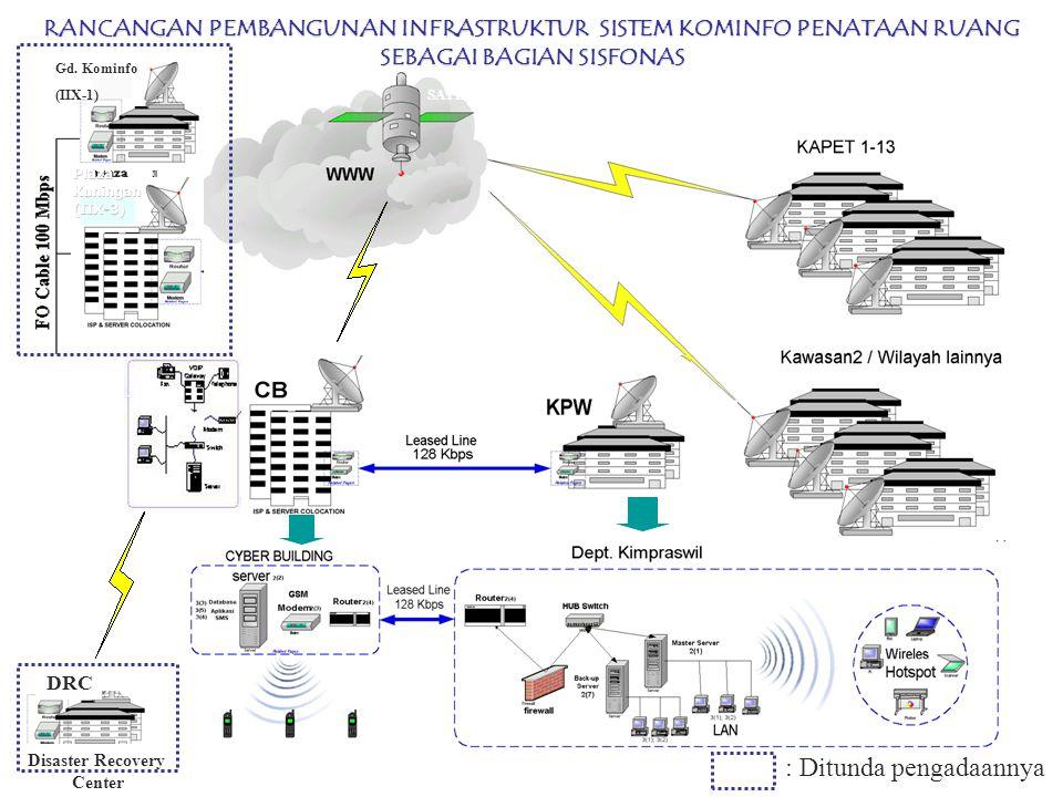 5.Mendorong percepatan proses pemberlakuan standarisasi format dan struktur datin dengan diikuti NSPM nya; 6.Mendorong peningkatan kemampuan Aset Manu