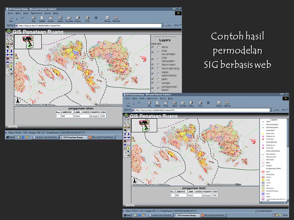 Komponen SIG (menyatu) Infrastruktur Data (muatan) Kelembagaan (Hirarki) Pengelola (AM)