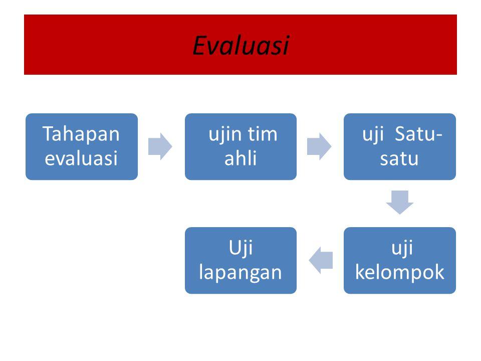Evaluasi Tahapan evaluasi ujin tim ahli uji Satu- satu uji kelompok Uji lapangan