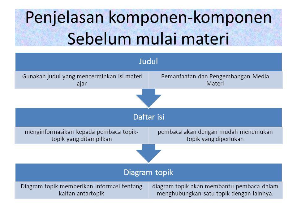 Penjelasan komponen-komponen Sebelum mulai materi Diagram topik Diagram topik memberikan informasi tentang kaitan antartopik diagram topik akan membantu pembaca dalam menghubungkan satu topik dengan lainnya.