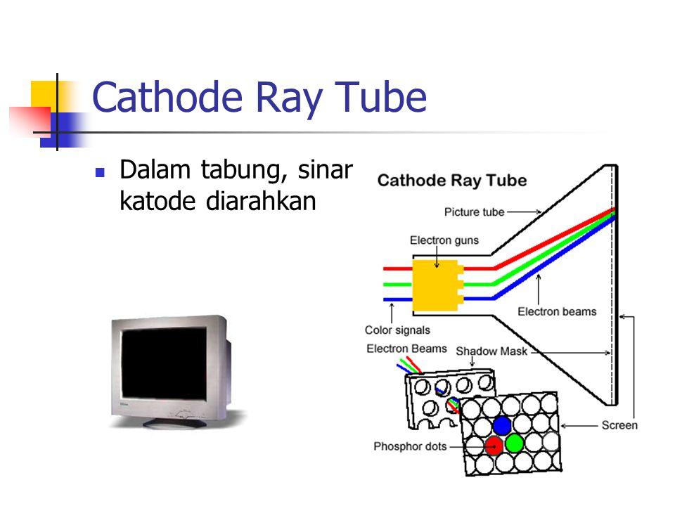 Cathode Ray Tube  Dalam tabung, sinar katode diarahkan