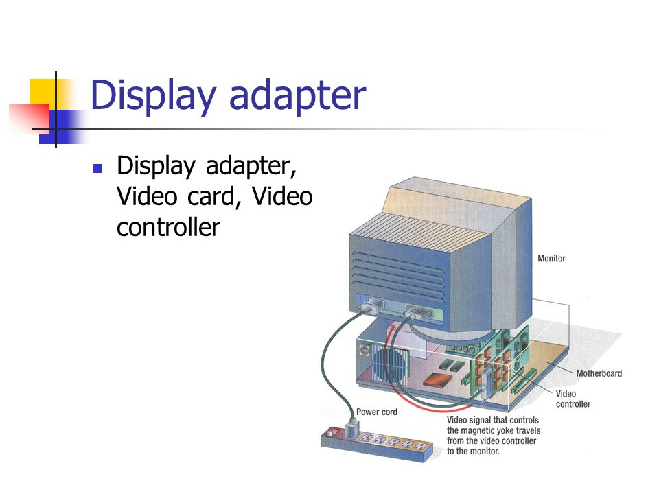 Display adapter  Display adapter, Video card, Video controller