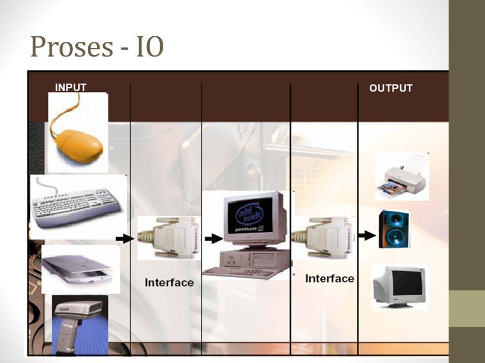 Proses - IO