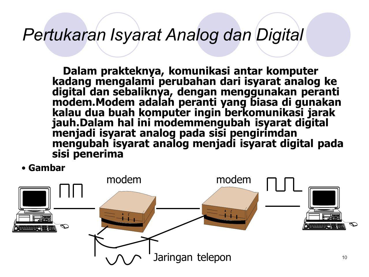Pertukaran Isyarat Analog dan Digital Dalam prakteknya, komunikasi antar komputer kadang mengalami perubahan dari isyarat analog ke digital dan sebali