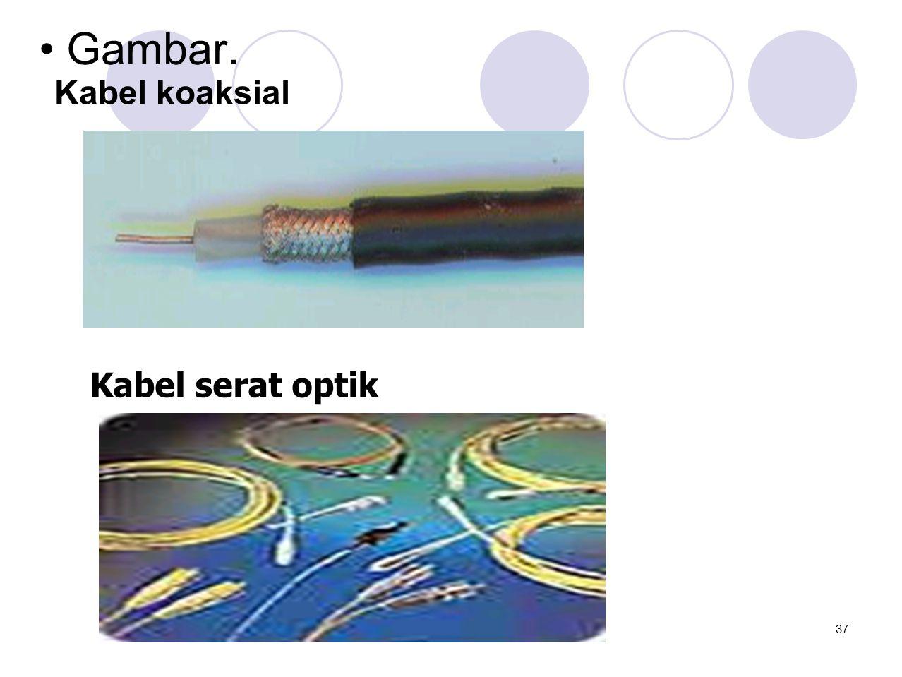 • Gambar. Kabel koaksial Kabel serat optik 37
