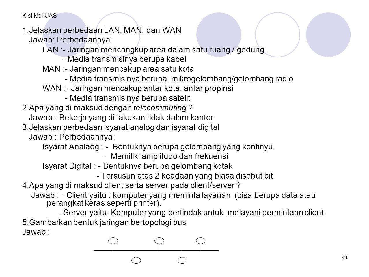 Kisi kisi UAS 1.Jelaskan perbedaan LAN, MAN, dan WAN Jawab: Perbedaannya: LAN :- Jaringan mencangkup area dalam satu ruang / gedung. - Media transmisi