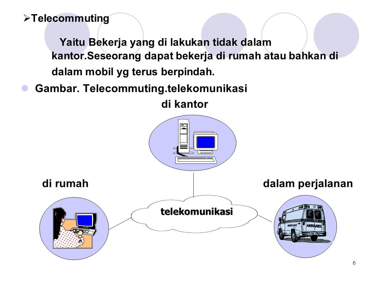  Telecommuting Yaitu Bekerja yang di lakukan tidak dalam kantor.Seseorang dapat bekerja di rumah atau bahkan di dalam mobil yg terus berpindah.  Gam