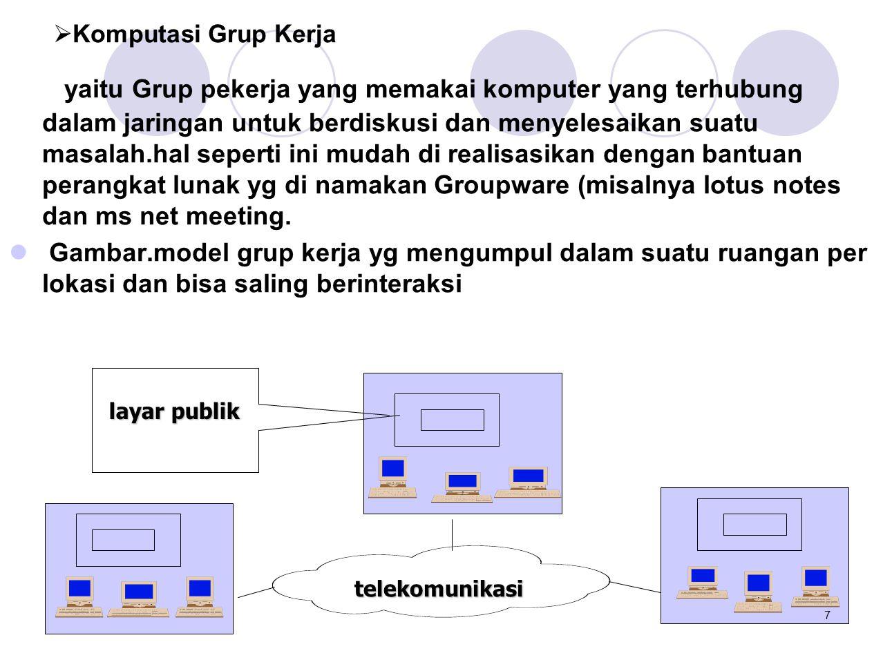  Komputasi Grup Kerja yaitu Grup pekerja yang memakai komputer yang terhubung dalam jaringan untuk berdiskusi dan menyelesaikan suatu masalah.hal sep
