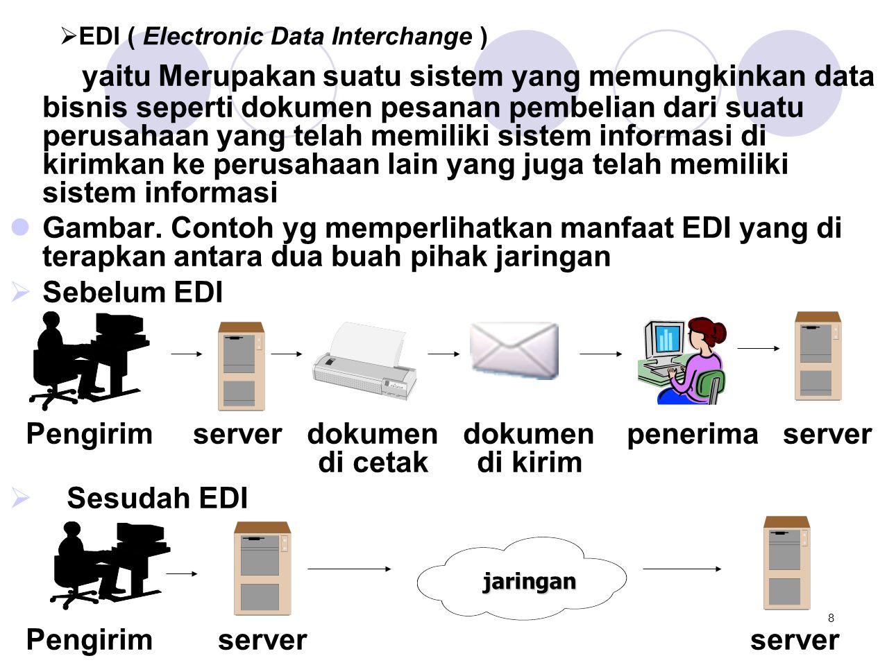  EDI ( Electronic Data Interchange ) yaitu Merupakan suatu sistem yang memungkinkan data bisnis seperti dokumen pesanan pembelian dari suatu perusaha
