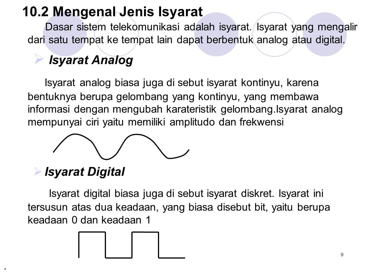 10.2 Mengenal Jenis Isyarat Dasar sistem telekomunikasi adalah isyarat. Isyarat yang mengalir dari satu tempat ke tempat lain dapat berbentuk analog a
