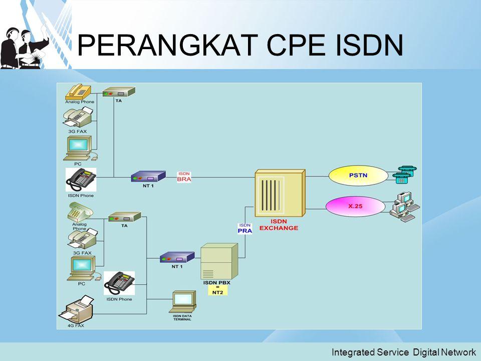 PERANGKAT CPE ISDN Integrated Service Digital Network