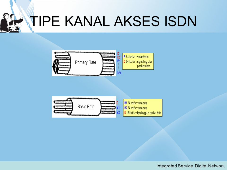 TIPE KANAL AKSES ISDN Integrated Service Digital Network