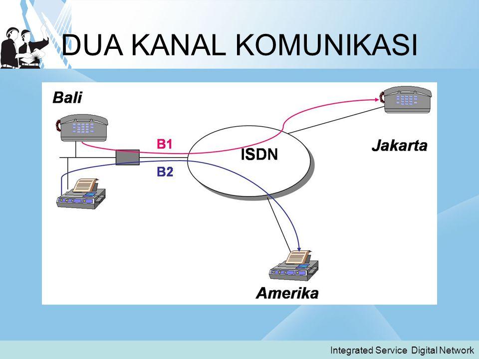 DUA KANAL KOMUNIKASI Integrated Service Digital Network