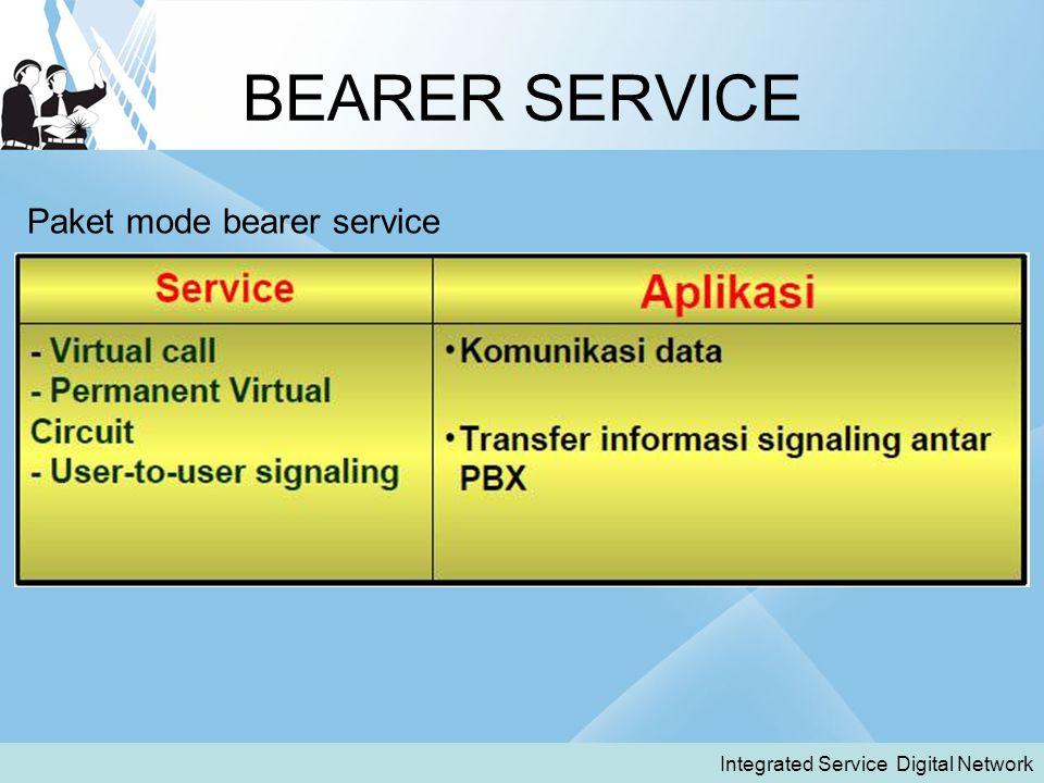 BEARER SERVICE Integrated Service Digital Network Paket mode bearer service