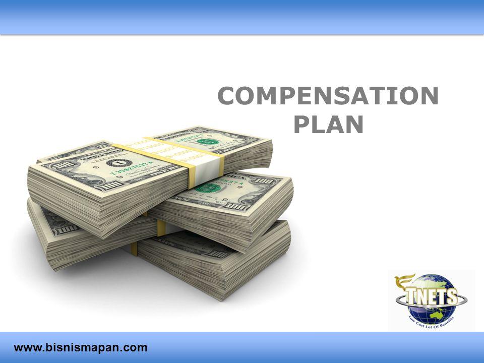 COMPENSATION PLAN www.bisnismapan.com