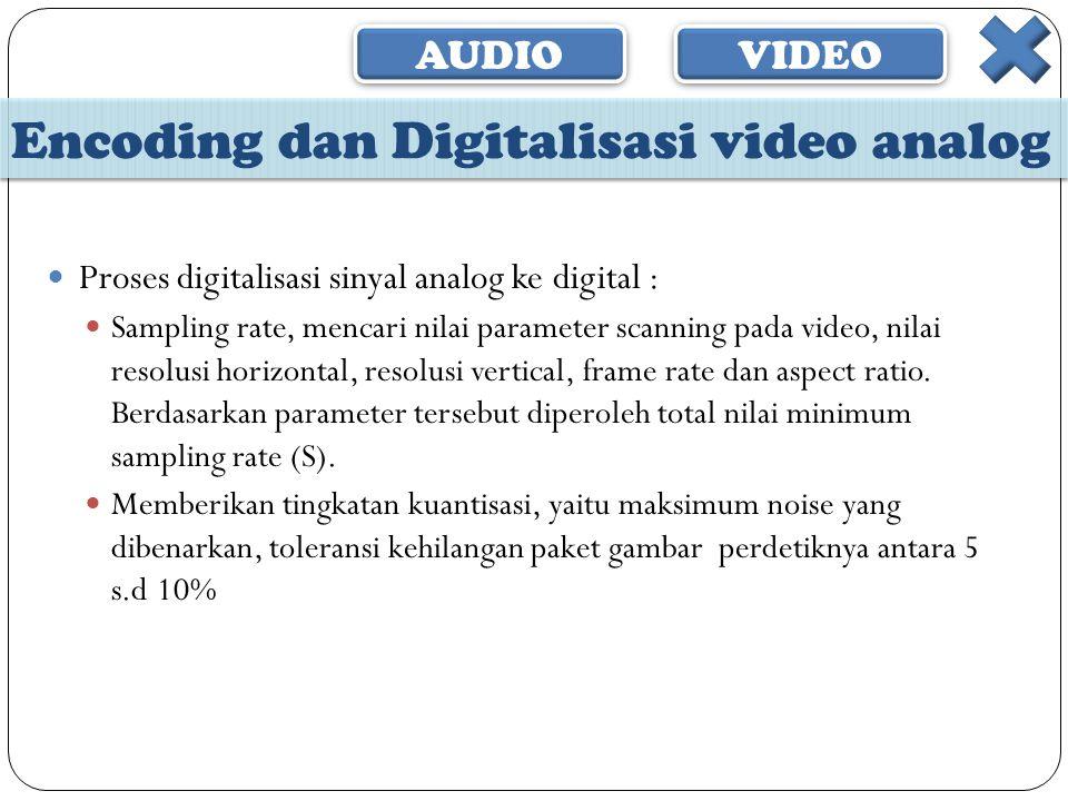 AUDIO VIDEO Encoding dan Digitalisasi video analog  Proses digitalisasi sinyal analog ke digital :  Sampling rate, mencari nilai parameter scanning