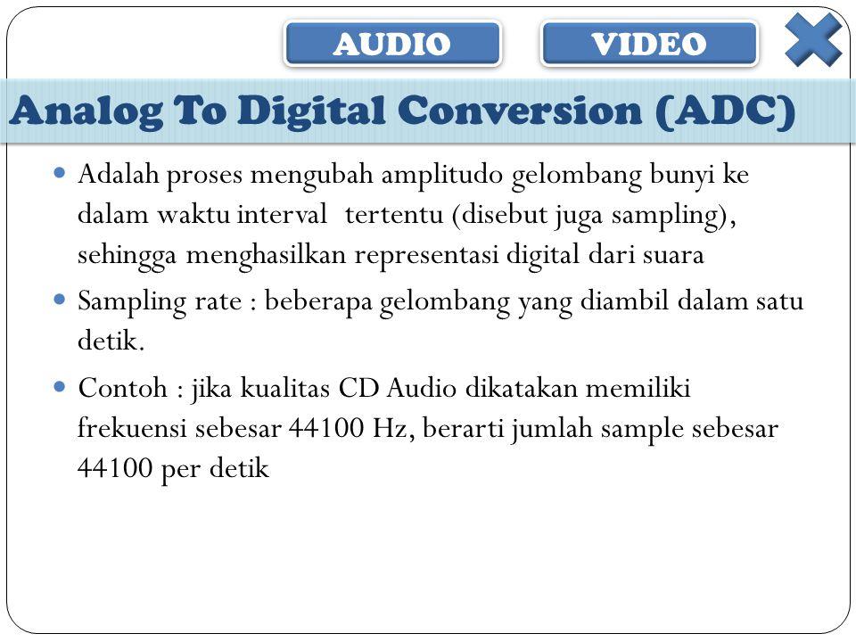 AUDIO VIDEO Analog To Digital Conversion (ADC)  Adalah proses mengubah amplitudo gelombang bunyi ke dalam waktu interval tertentu (disebut juga sampl