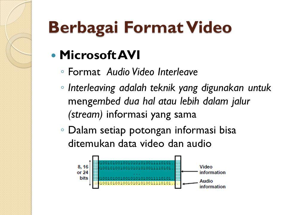 Berbagai Format Video  Microsoft AVI ◦ Format Audio Video Interleave ◦ Interleaving adalah teknik yang digunakan untuk mengembed dua hal atau lebih d