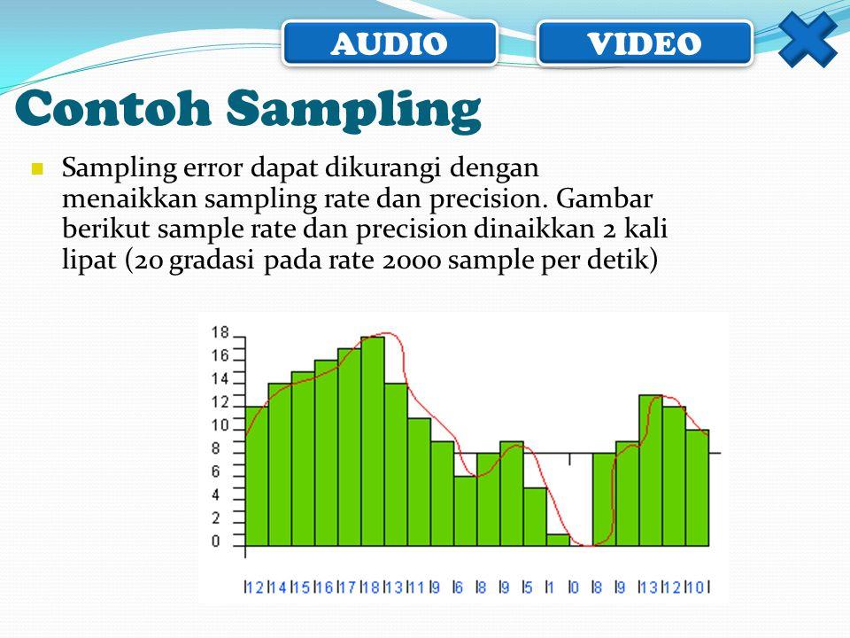 AUDIO VIDEO Contoh Sampling  Sampling error dapat dikurangi dengan menaikkan sampling rate dan precision. Gambar berikut sample rate dan precision di