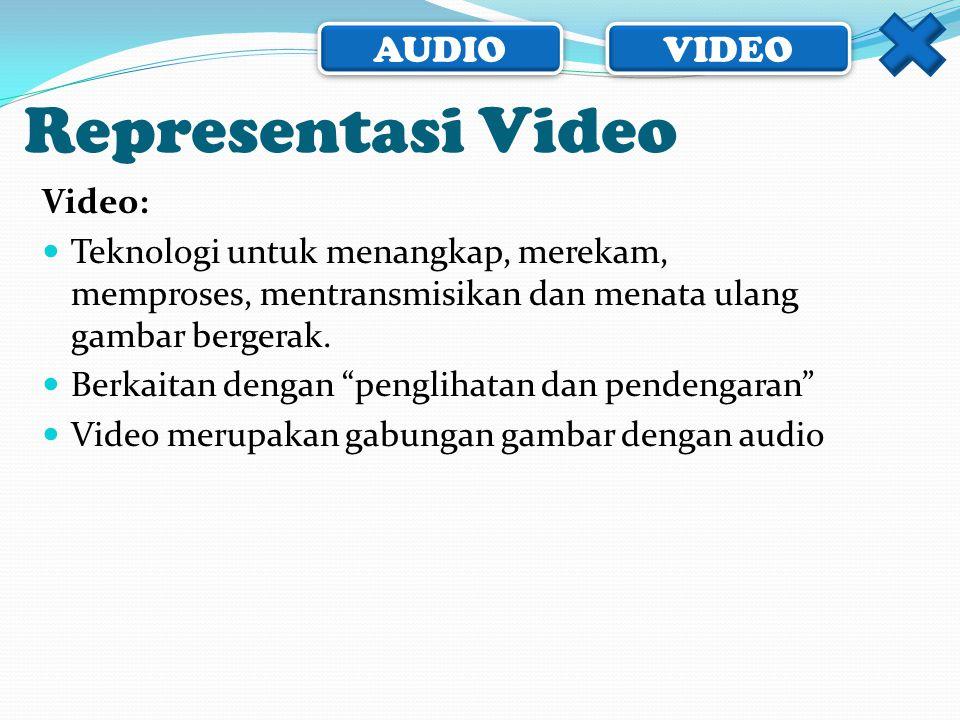 AUDIO VIDEO Representasi Video Video:  Teknologi untuk menangkap, merekam, memproses, mentransmisikan dan menata ulang gambar bergerak.  Berkaitan d