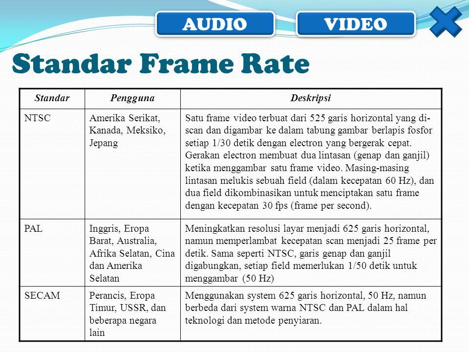 AUDIO VIDEO Standar Frame Rate StandarPenggunaDeskripsi NTSCAmerika Serikat, Kanada, Meksiko, Jepang Satu frame video terbuat dari 525 garis horizonta