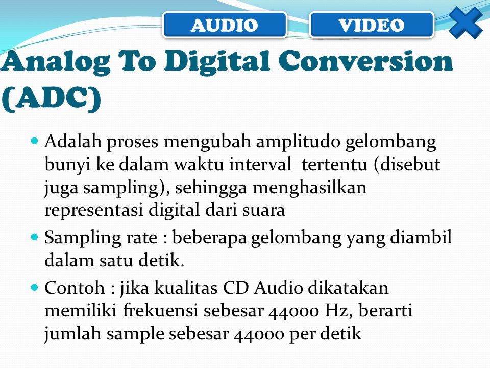 AUDIO VIDEO Analog To Digital Conversion (ADC)