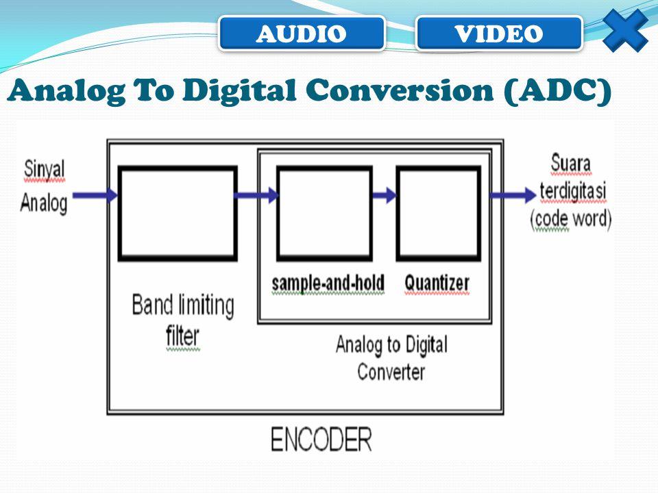AUDIO VIDEO Frame Rate  Mendefinisikan metode untuk mengkode informasi ke dalam sinyal elektronik yang menciptakan gambar televisi.