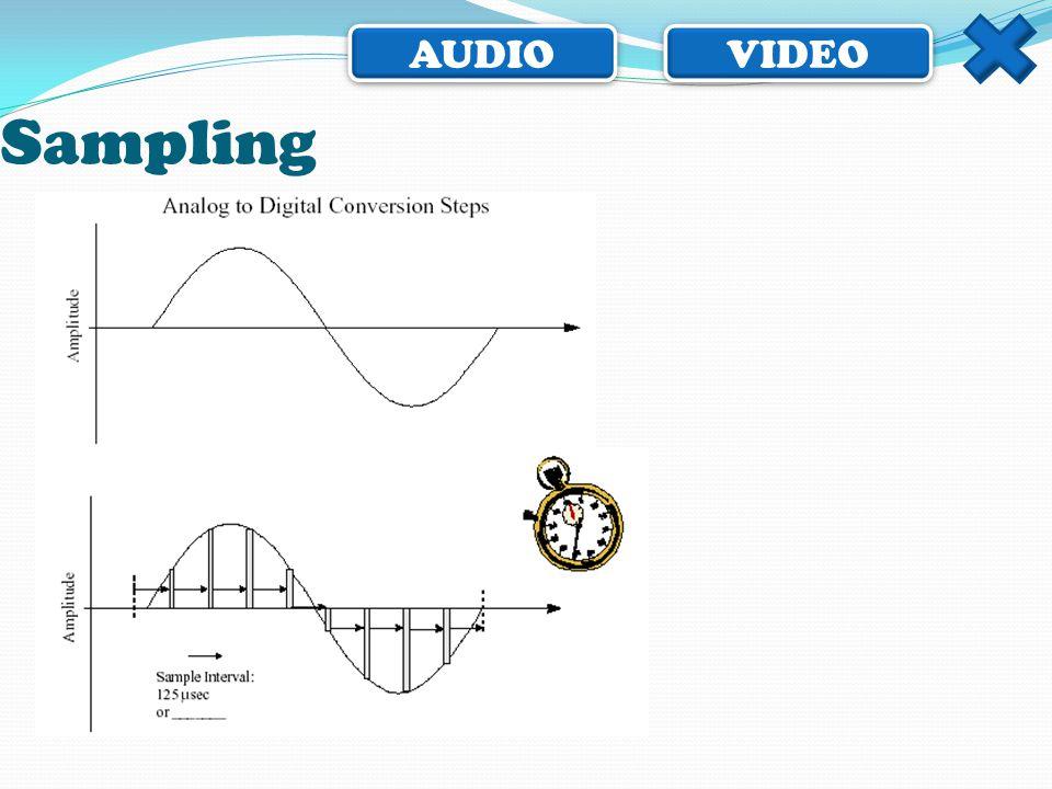 AUDIO VIDEO Sistem Pengkodean Audio Digital  Gelombang audio umumnya bersifat kontinu dan diubah ke dalam bentuk diskrit.