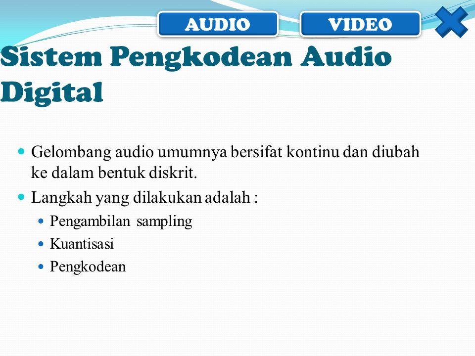 AUDIO VIDEO Sistem Pengkodean Audio Digital  Gelombang audio umumnya bersifat kontinu dan diubah ke dalam bentuk diskrit.  Langkah yang dilakukan ad