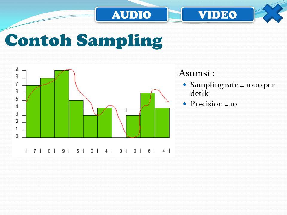 AUDIO VIDEO Contoh Sampling  Sampling error dapat dikurangi dengan menaikkan sampling rate dan precision.