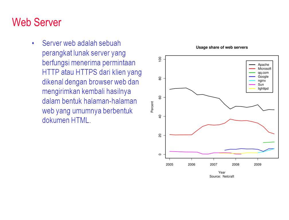 Web Server •Server web adalah sebuah perangkat lunak server yang berfungsi menerima permintaan HTTP atau HTTPS dari klien yang dikenal dengan browser
