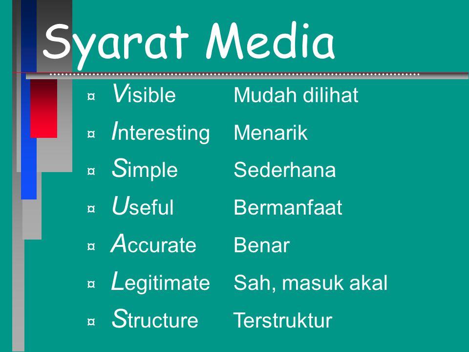 Syarat Media ¤ V isible Mudah dilihat ¤ I nteresting Menarik ¤ S imple Sederhana ¤ U seful Bermanfaat ¤ A ccurate Benar ¤ L egitimate Sah, masuk akal