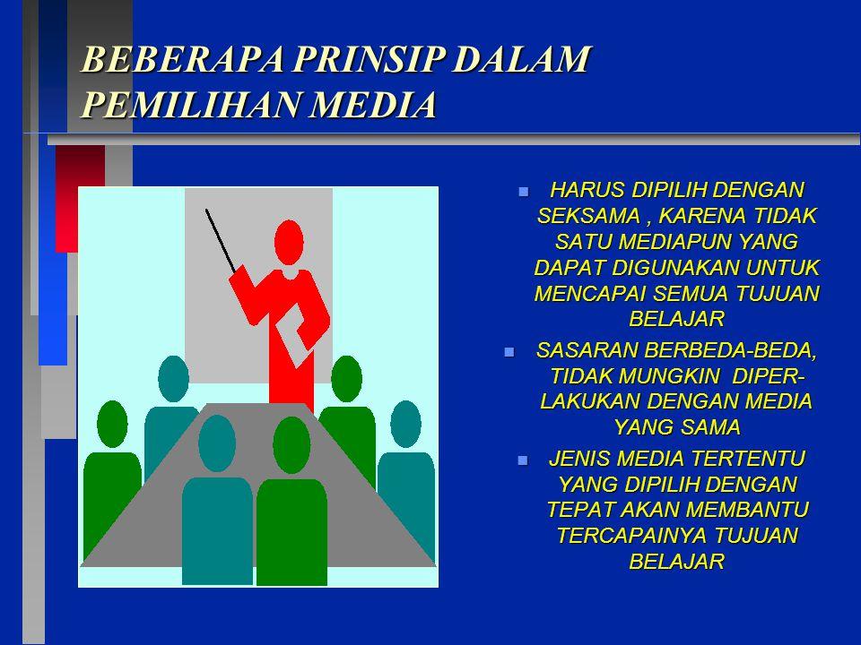 BEBERAPA PRINSIP DALAM PEMILIHAN MEDIA n HARUS DIPILIH DENGAN SEKSAMA, KARENA TIDAK SATU MEDIAPUN YANG DAPAT DIGUNAKAN UNTUK MENCAPAI SEMUA TUJUAN BELAJAR n SASARAN BERBEDA-BEDA, TIDAK MUNGKIN DIPER- LAKUKAN DENGAN MEDIA YANG SAMA n JENIS MEDIA TERTENTU YANG DIPILIH DENGAN TEPAT AKAN MEMBANTU TERCAPAINYA TUJUAN BELAJAR