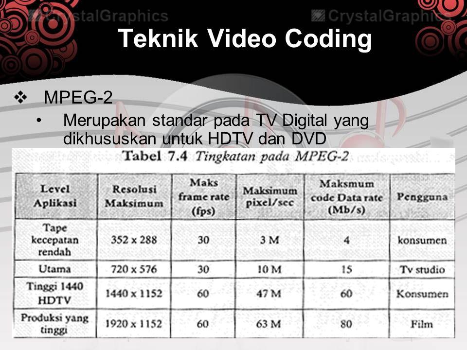 Teknik Video Coding  MPEG-2 •Merupakan standar pada TV Digital yang dikhususkan untuk HDTV dan DVD