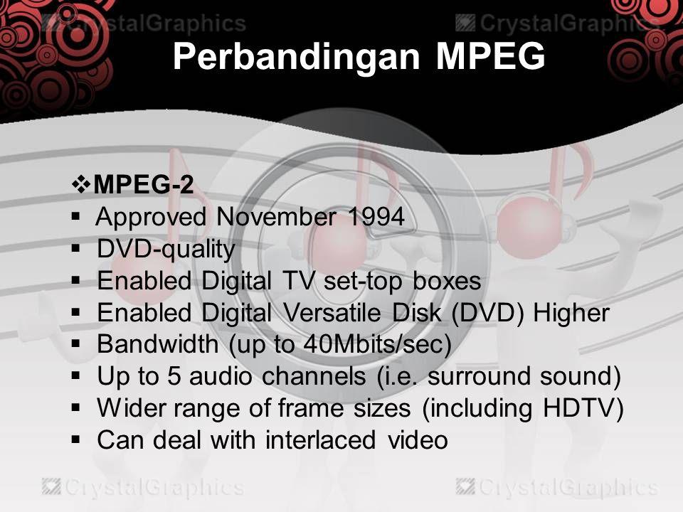 Perbandingan MPEG  MPEG-2  Approved November 1994  DVD-quality  Enabled Digital TV set-top boxes  Enabled Digital Versatile Disk (DVD) Higher  B