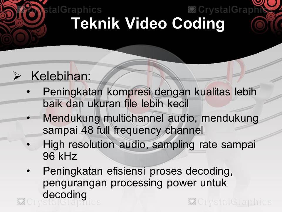 Teknik Video Coding  Kelebihan: •Peningkatan kompresi dengan kualitas lebih baik dan ukuran file lebih kecil •Mendukung multichannel audio, mendukung