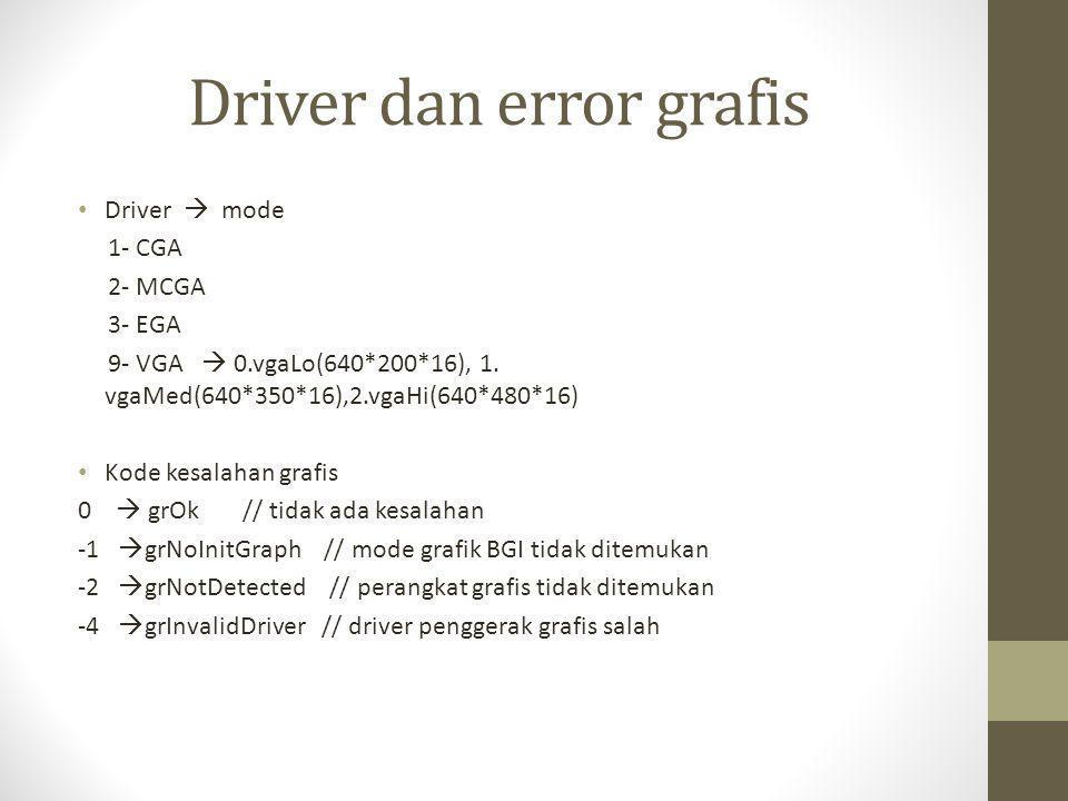 Driver dan error grafis • Driver  mode 1- CGA 2- MCGA 3- EGA 9- VGA  0.vgaLo(640*200*16), 1. vgaMed(640*350*16),2.vgaHi(640*480*16) • Kode kesalahan