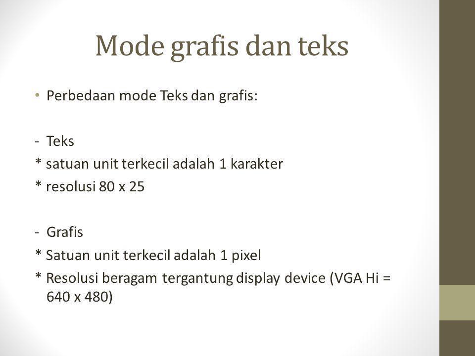 Mode grafis dan teks • Perbedaan mode Teks dan grafis: - Teks * satuan unit terkecil adalah 1 karakter * resolusi 80 x 25 - Grafis * Satuan unit terke