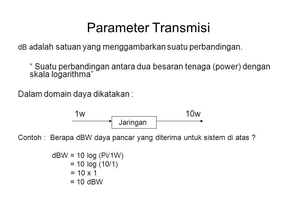 """Parameter Transmisi dB a dalah satuan yang menggambarkan suatu perbandingan. """" Suatu perbandingan antara dua besaran tenaga (power) dengan skala logar"""
