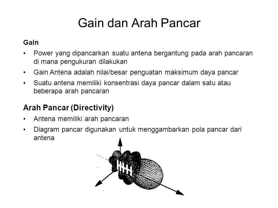 Gain •Power yang dipancarkan suatu antena bergantung pada arah pancaran di mana pengukuran dilakukan •Gain Antena adalah nilai/besar penguatan maksimu