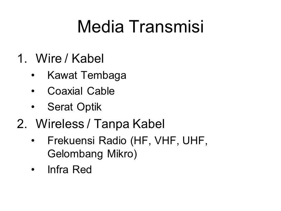 Media Transmisi 1.Wire / Kabel •Kawat Tembaga •Coaxial Cable •Serat Optik 2.Wireless / Tanpa Kabel •Frekuensi Radio (HF, VHF, UHF, Gelombang Mikro) •Infra Red