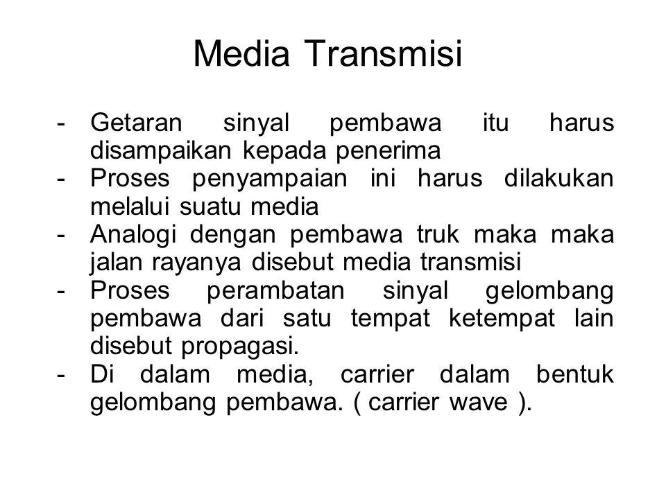 Media Transmisi -Getaran sinyal pembawa itu harus disampaikan kepada penerima -Proses penyampaian ini harus dilakukan melalui suatu media -Analogi den